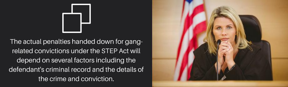 Criminal Gang Activity